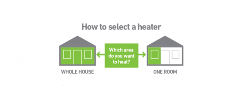 How to select the right heater for your home.