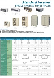 Standard Inverter - Reverse Cycle Air Conditioning