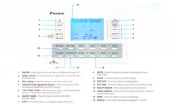Daikin Air Conditioning Feature Systems