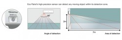 Panasonic Inverter Air Conditioning